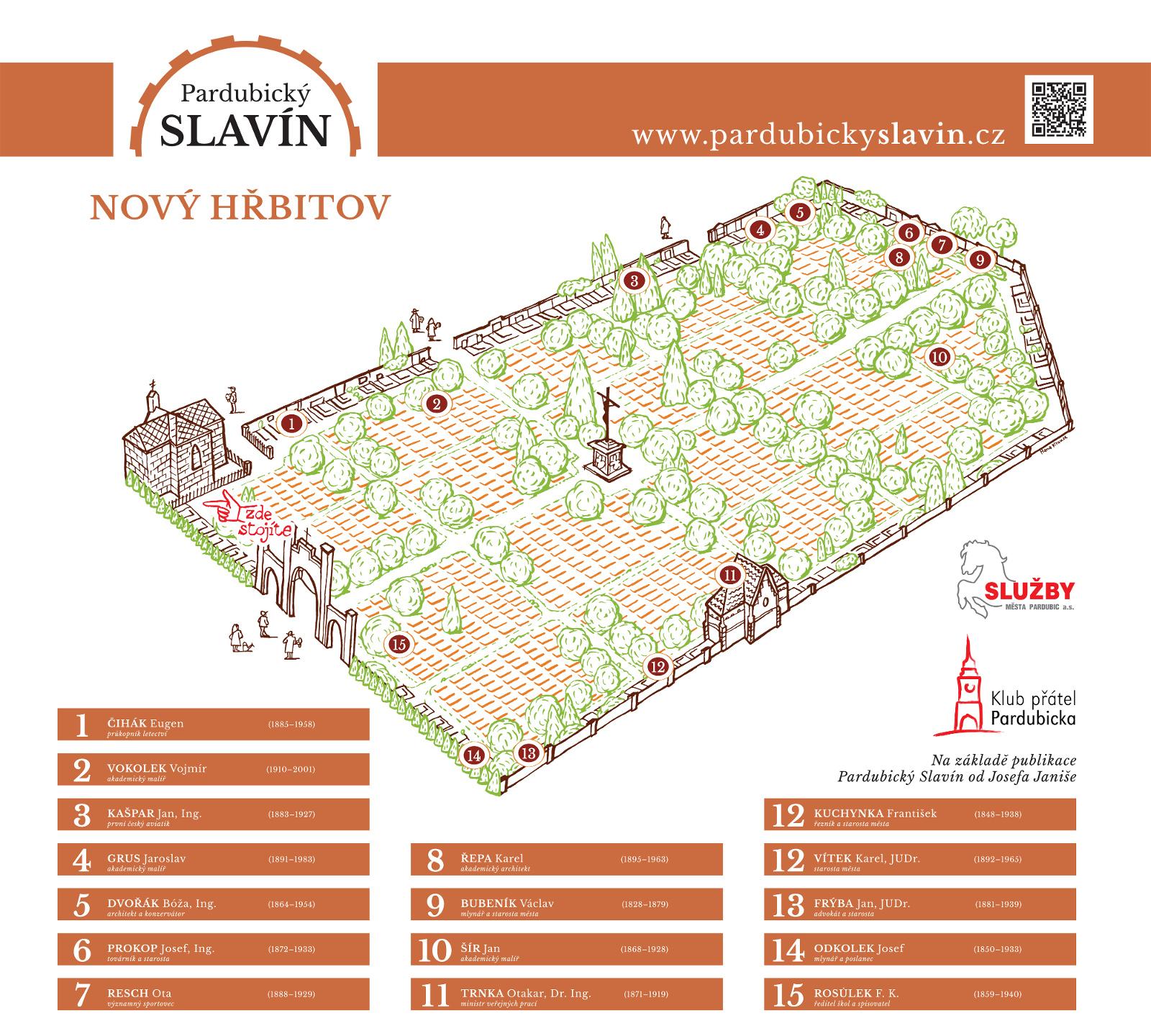 novy-hrbitov