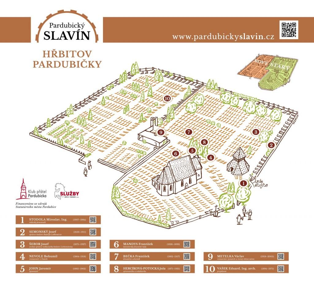 Cedule Slavín - Hřbitov Pardubičky